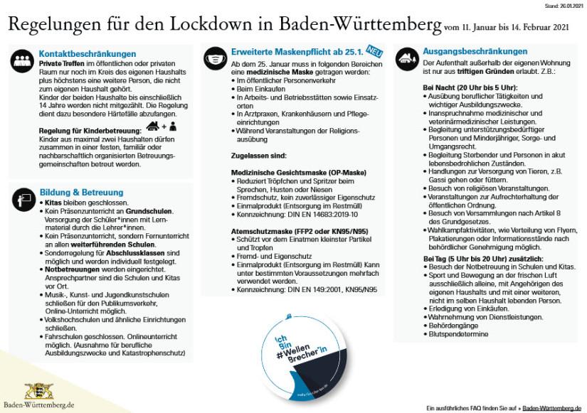 Winter Lockdown Übersicht 1