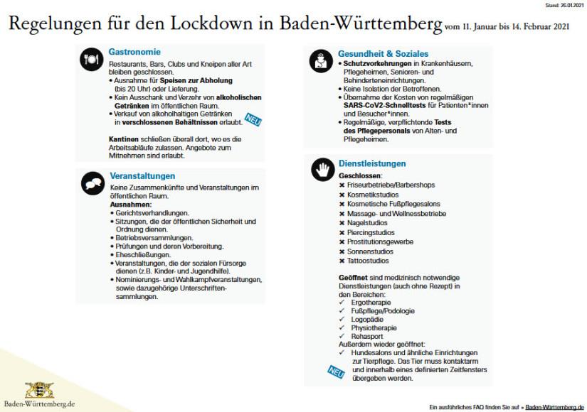 Winter Lockdown Übersicht 3