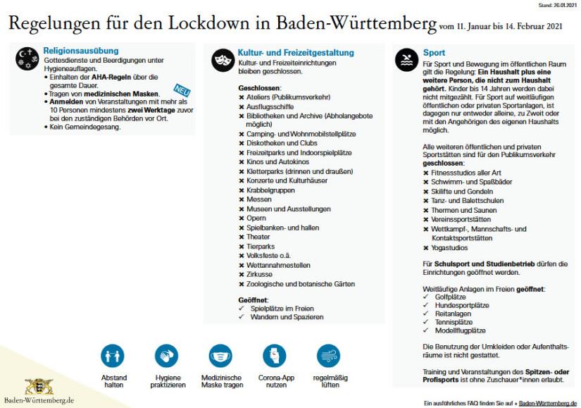 Winter Lockdown Übersicht 4