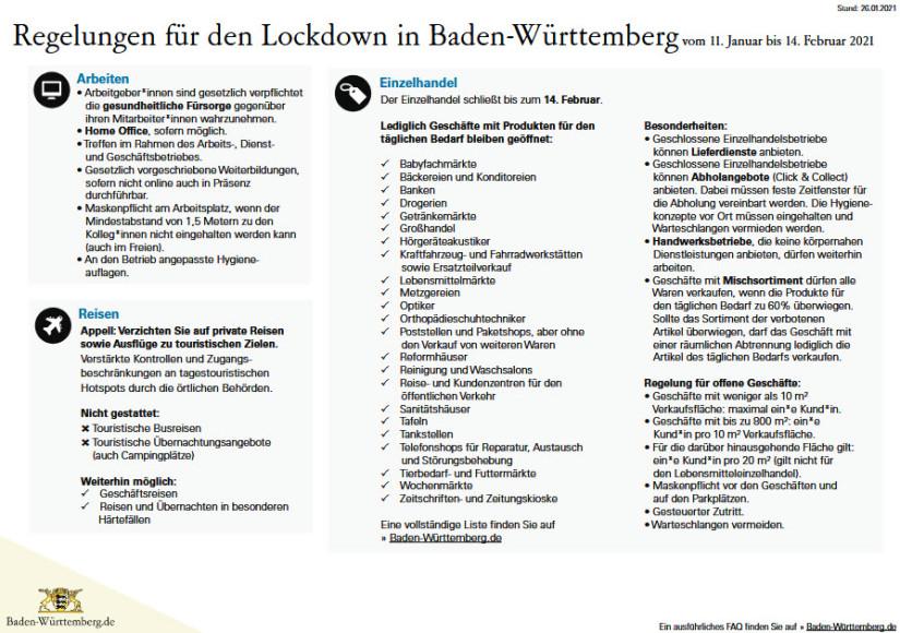 Winter Lockdown Übersicht 2